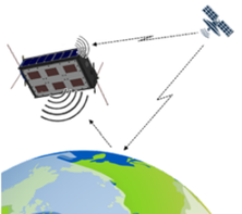 Representation of the FMPL-2 operations